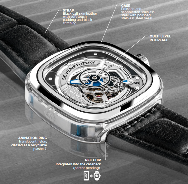 SevenFriday S-Series
