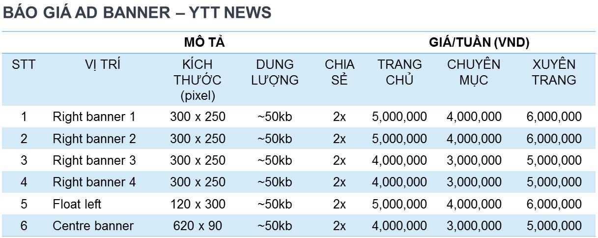 Báo giá chi tiết quảng cáo Banner Yeutretho.vn: